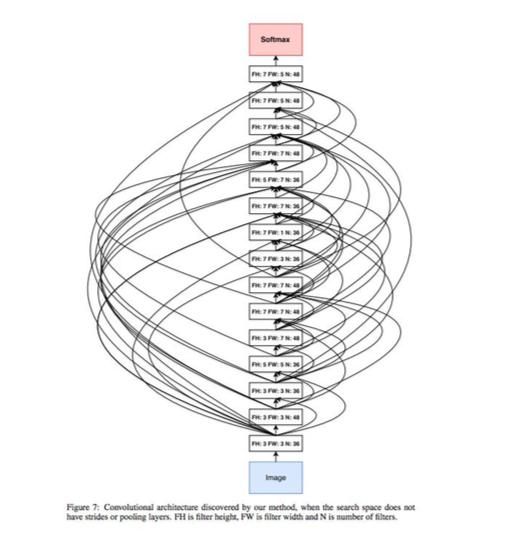 复杂网络2